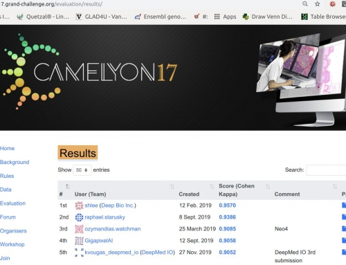 We are extremely exited because on November 27, 2019 our team made its 3rd submission to the #camelyon17 Grand Challenge achieving a k of 90.52%!